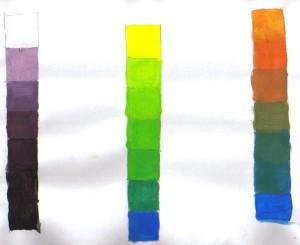 Colorscales